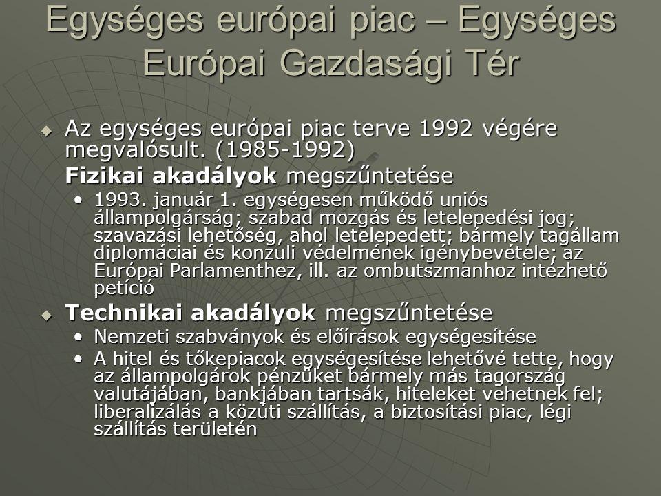Egységes európai piac – Egységes Európai Gazdasági Tér  Az egységes európai piac terve 1992 végére megvalósult. (1985-1992) Fizikai akadályok megszűn