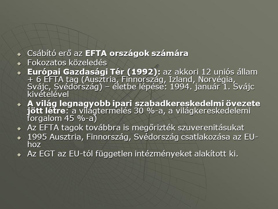  Csábító erő az EFTA országok számára  Fokozatos közeledés  Európai Gazdasági Tér (1992): az akkori 12 uniós állam + 6 EFTA tag (Ausztria, Finnorsz