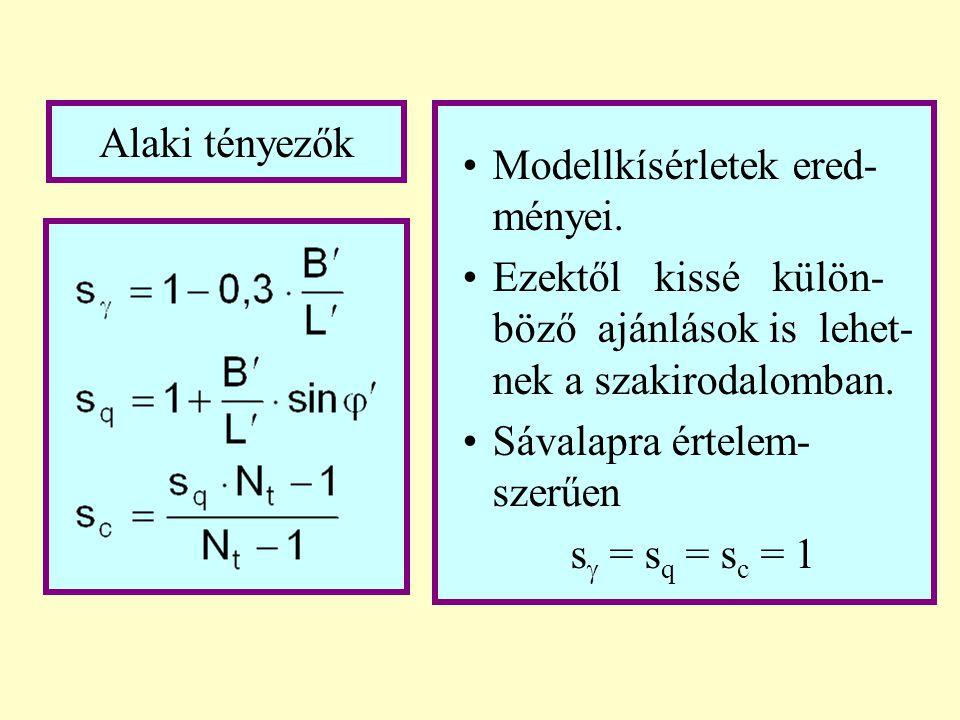 Alaki tényezők Modellkísérletek ered- ményei. Ezektől kissé külön- böző ajánlások is lehet- nek a szakirodalomban. Sávalapra értelem- szerűen s  = s
