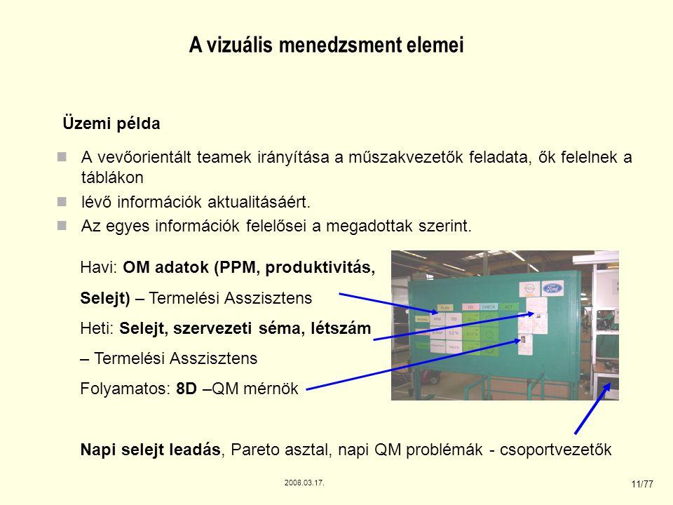 2008.03.17. 11/77 A vizuális menedzsment elemei A vevőorientált teamek irányítása a műszakvezetők feladata, ők felelnek a táblákon lévő információk ak