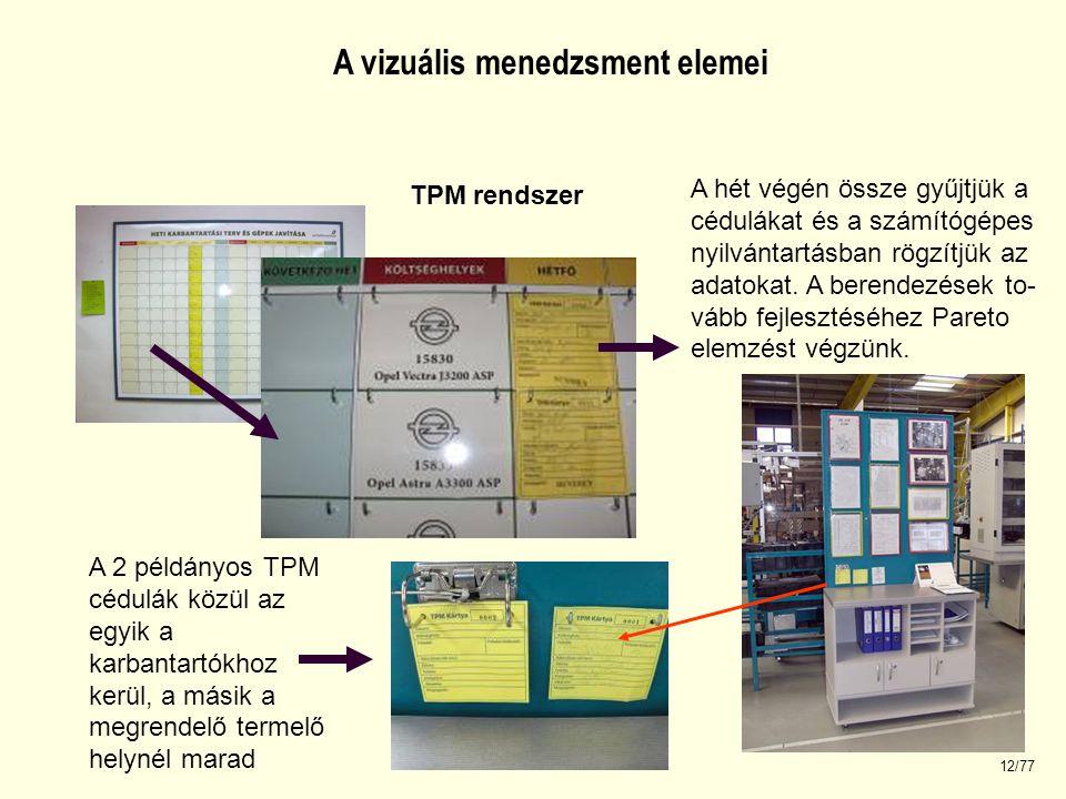2008.03.17. 12/77 A vizuális menedzsment elemei A 2 példányos TPM cédulák közül az egyik a karbantartókhoz kerül, a másik a megrendelő termelő helynél