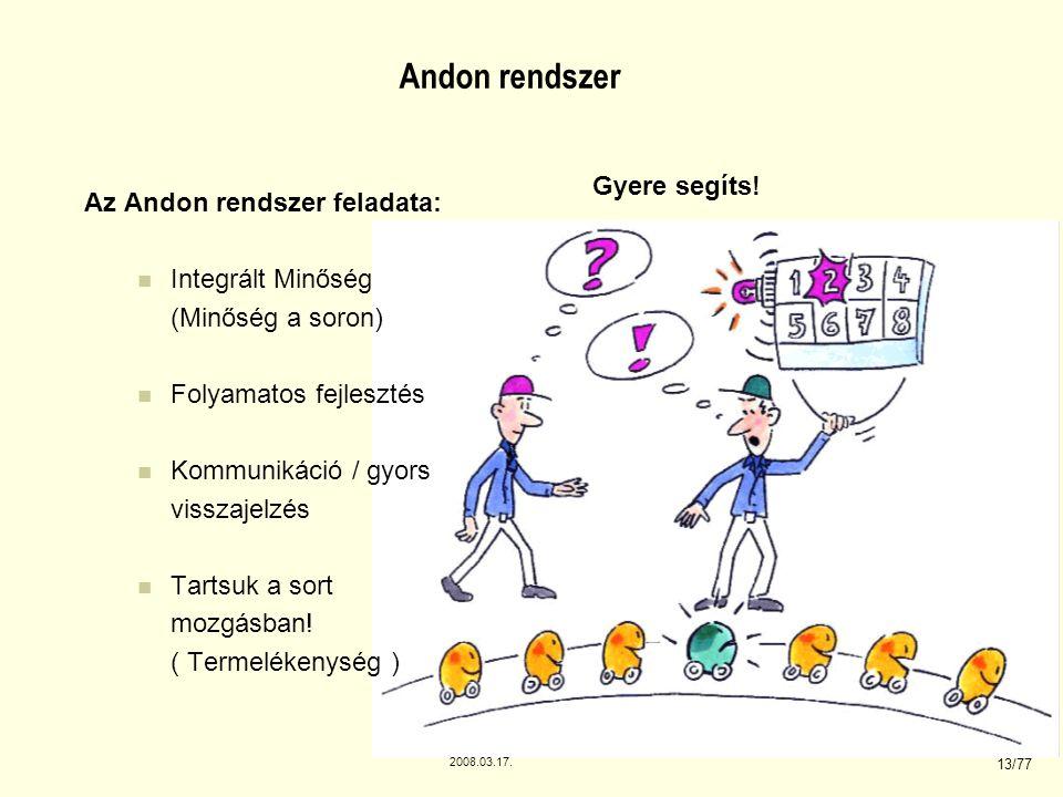 2008.03.17. 13/77 Andon rendszer Gyere segíts! Az Andon rendszer feladata: Integrált Minőség (Minőség a soron) Folyamatos fejlesztés Kommunikáció / gy