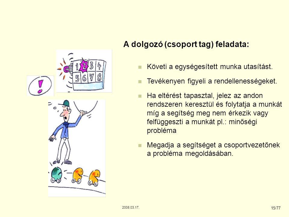 2008.03.17. 15/77 A dolgozó (csoport tag) feladata: Követi a egységesített munka utasítást. Tevékenyen figyeli a rendellenességeket. Ha eltérést tapas