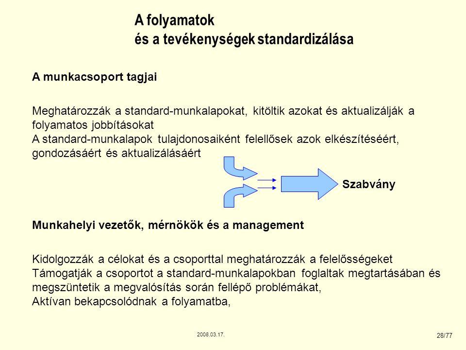 2008.03.17. 28/77 A folyamatok és a tevékenységek standardizálása A munkacsoport tagjai Meghatározzák a standard-munkalapokat, kitöltik azokat és aktu