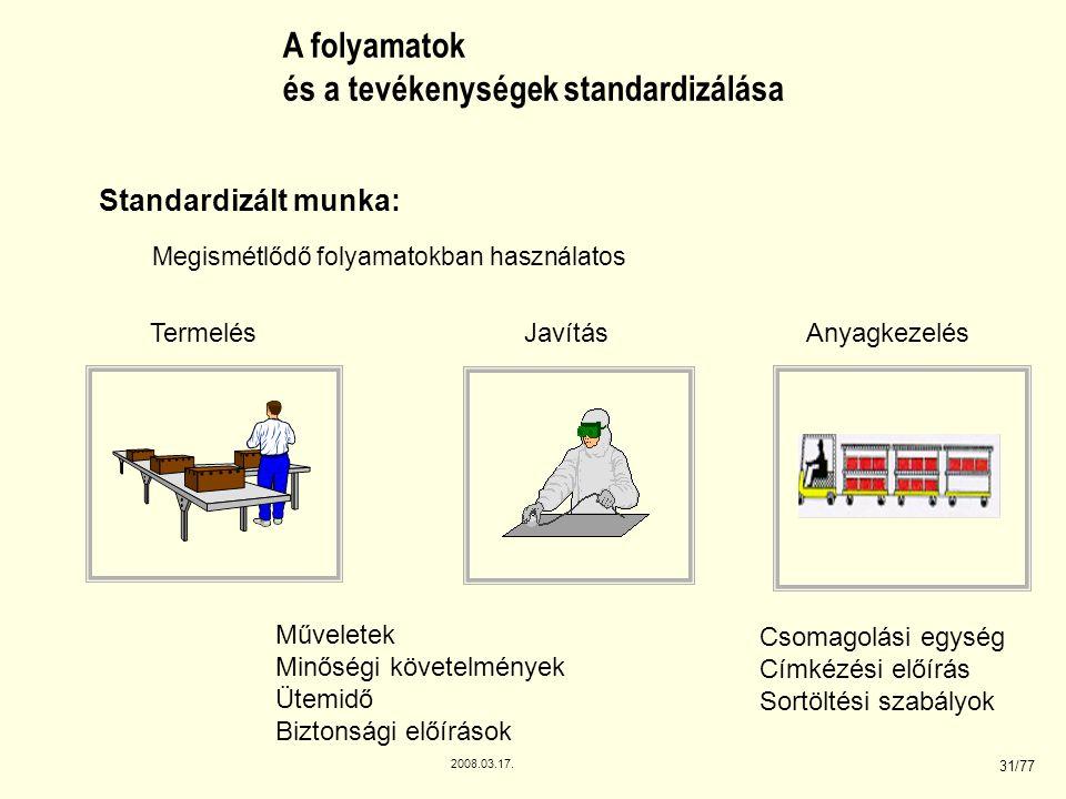 2008.03.17. 31/77 JavításAnyagkezelésTermelés Standardizált munka: Megismétlődő folyamatokban használatos Műveletek Minőségi követelmények Ütemidő Biz