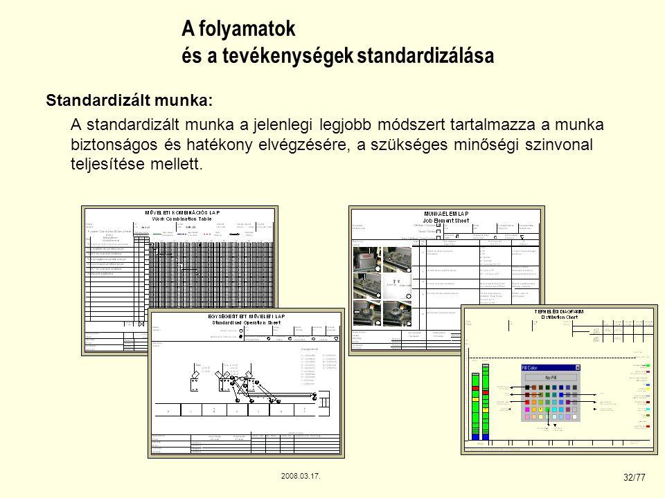 2008.03.17. 32/77 Standardizált munka: A standardizált munka a jelenlegi legjobb módszert tartalmazza a munka biztonságos és hatékony elvégzésére, a s