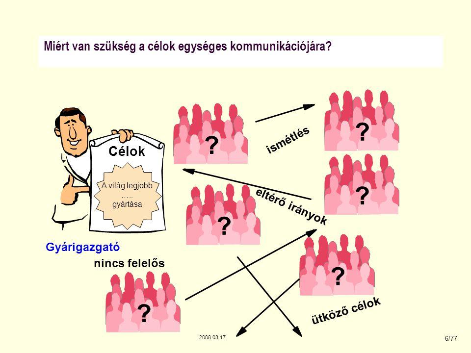 2008.03.17. 6/77 Miért van szükség a célok egységes kommunikációjára? ? Gyárigazgató ? eltérő irányok nincs felelős ütköző célok ? ? ? ? ismétlés A vi