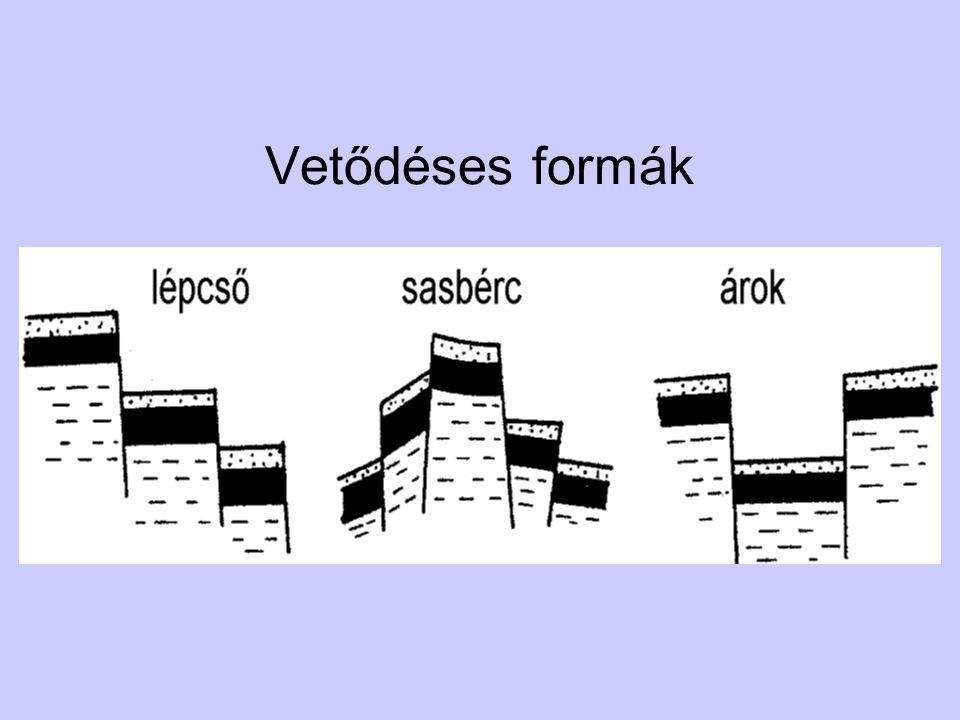 Vetődéses formák