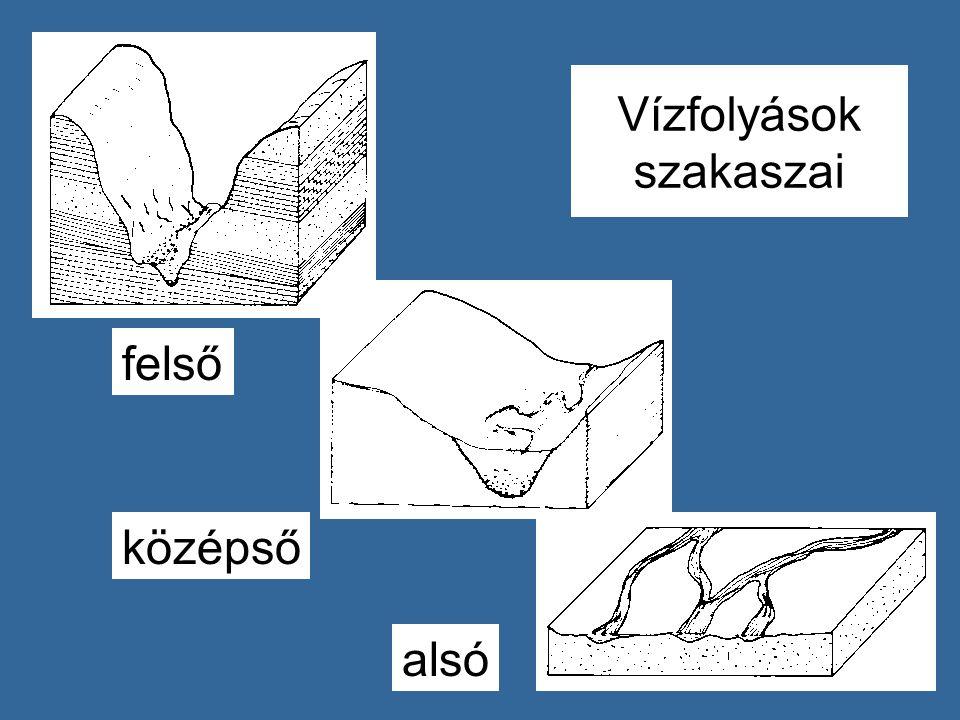 Vízfolyások szakaszai felső középső alsó