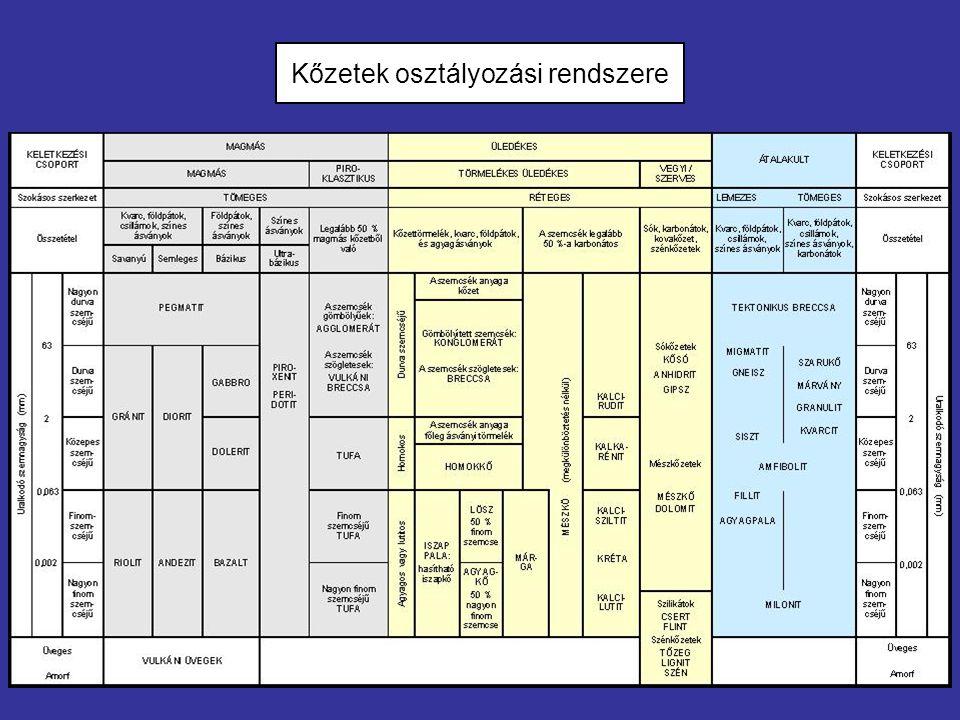 Kőzetek osztályozási rendszere