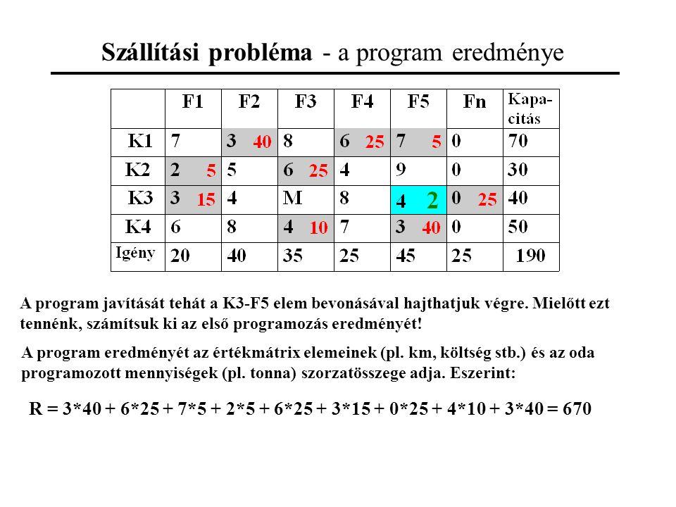 Szállítási probléma - a program eredménye A program javítását tehát a K3-F5 elem bevonásával hajthatjuk végre.