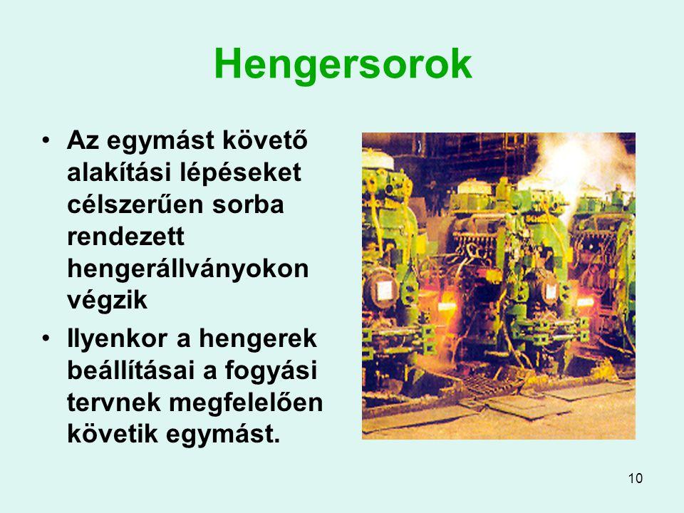 10 Hengersorok Az egymást követő alakítási lépéseket célszerűen sorba rendezett hengerállványokon végzik Ilyenkor a hengerek beállításai a fogyási ter