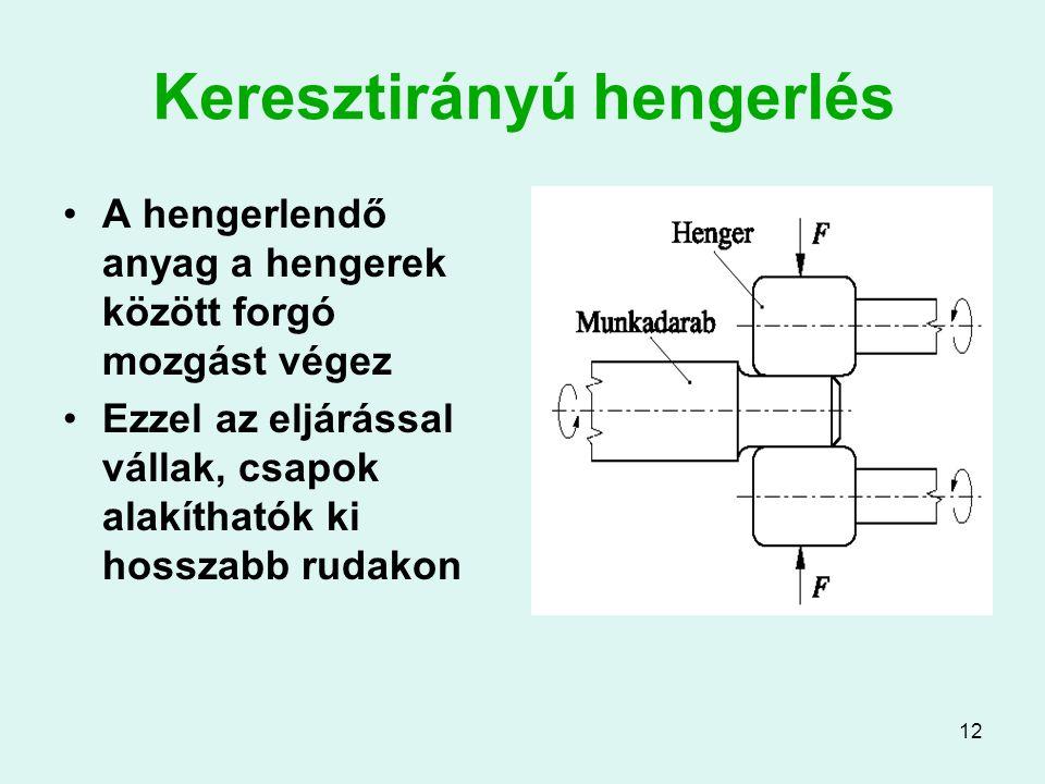 12 Keresztirányú hengerlés A hengerlendő anyag a hengerek között forgó mozgást végez Ezzel az eljárással vállak, csapok alakíthatók ki hosszabb rudakon