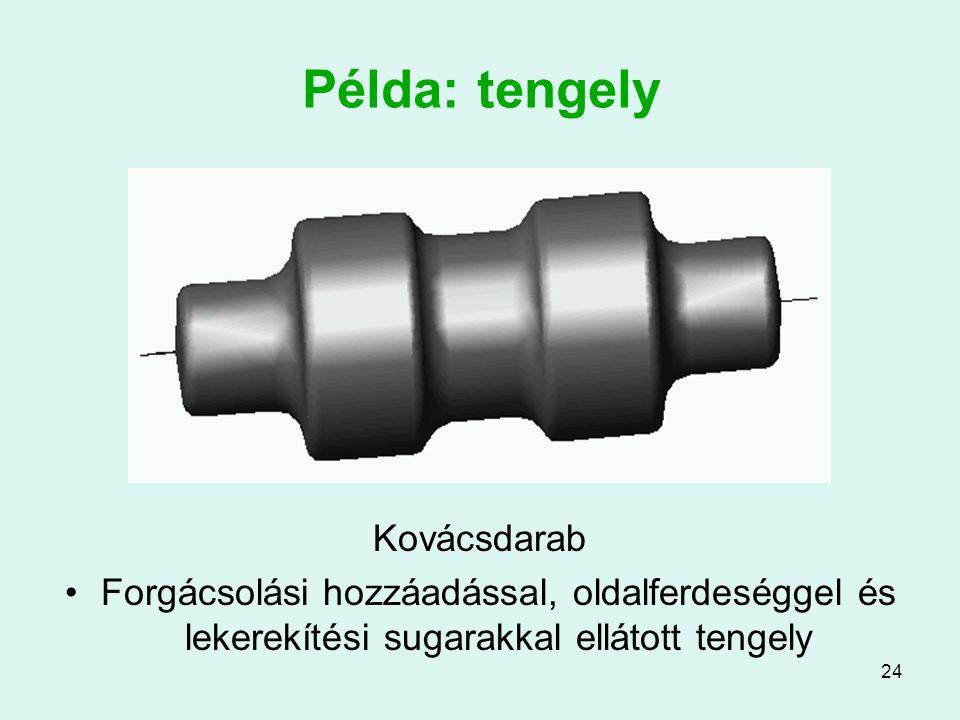 24 Példa: tengely Kovácsdarab Forgácsolási hozzáadással, oldalferdeséggel és lekerekítési sugarakkal ellátott tengely