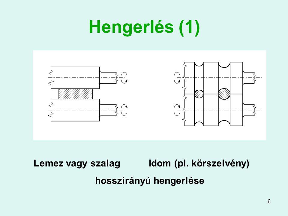 6 Hengerlés (1) Lemez vagy szalagIdom (pl. körszelvény) hosszirányú hengerlése