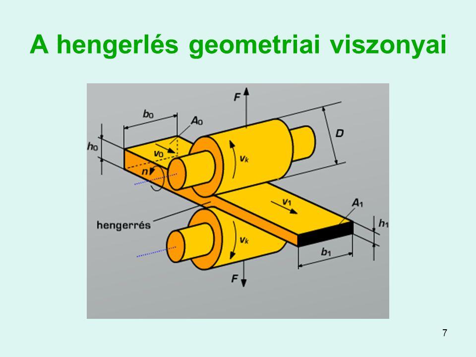 7 A hengerlés geometriai viszonyai