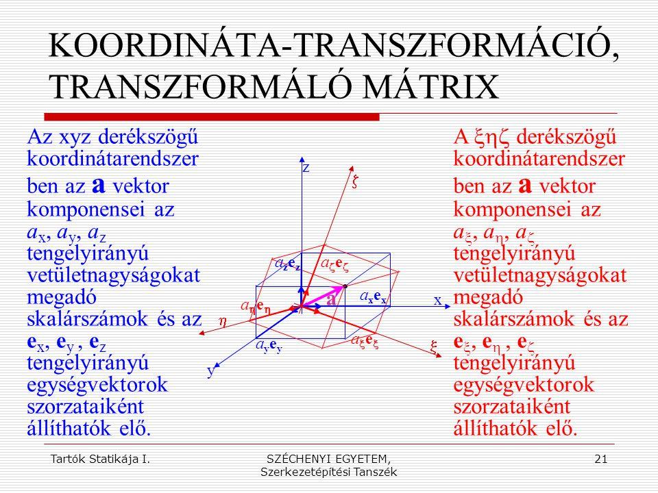 Tartók Statikája I.SZÉCHENYI EGYETEM, Szerkezetépítési Tanszék 21 KOORDINÁTA-TRANSZFORMÁCIÓ, TRANSZFORMÁLÓ MÁTRIX Az xyz derékszögű koordinátarendszer