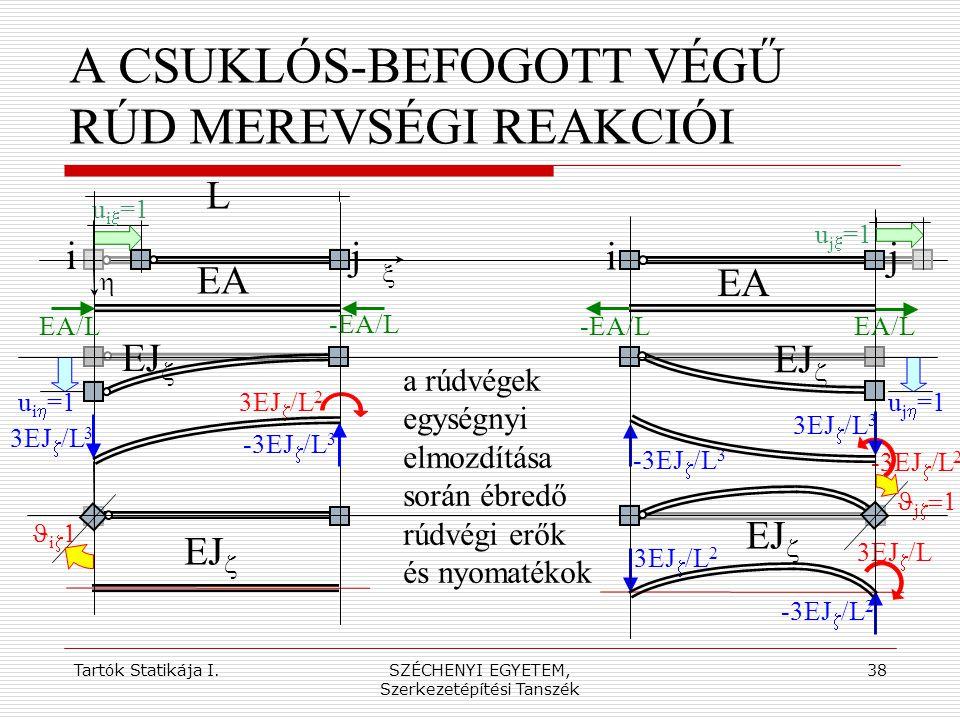 Tartók Statikája I.SZÉCHENYI EGYETEM, Szerkezetépítési Tanszék 38 A CSUKLÓS-BEFOGOTT VÉGŰ RÚD MEREVSÉGI REAKCIÓI i j EA EJ   i    u i  =1 L -3EJ