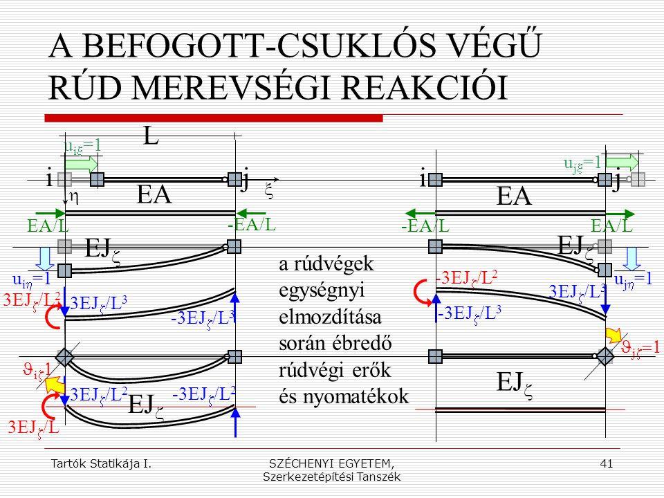 Tartók Statikája I.SZÉCHENYI EGYETEM, Szerkezetépítési Tanszék 41 A BEFOGOTT-CSUKLÓS VÉGŰ RÚD MEREVSÉGI REAKCIÓI i j EA EJ   i    u i  =1 L -3EJ