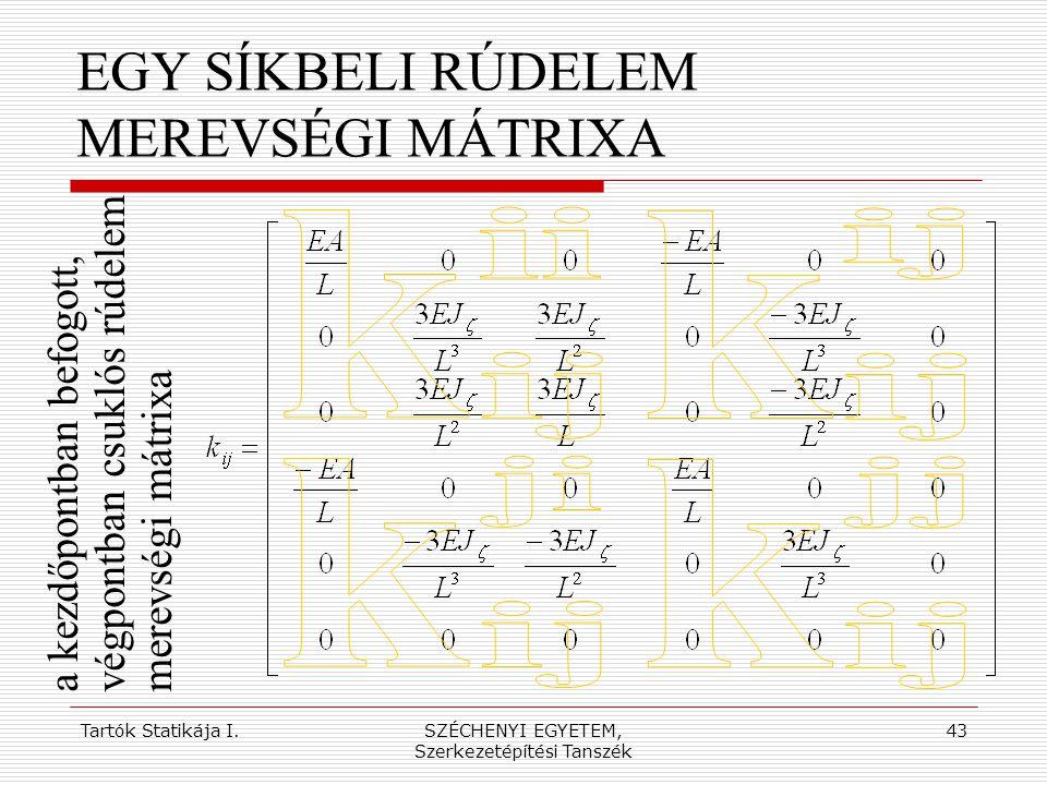 Tartók Statikája I.SZÉCHENYI EGYETEM, Szerkezetépítési Tanszék 43 EGY SÍKBELI RÚDELEM MEREVSÉGI MÁTRIXA a kezdőpontban befogott,végpontban csuklós rúd