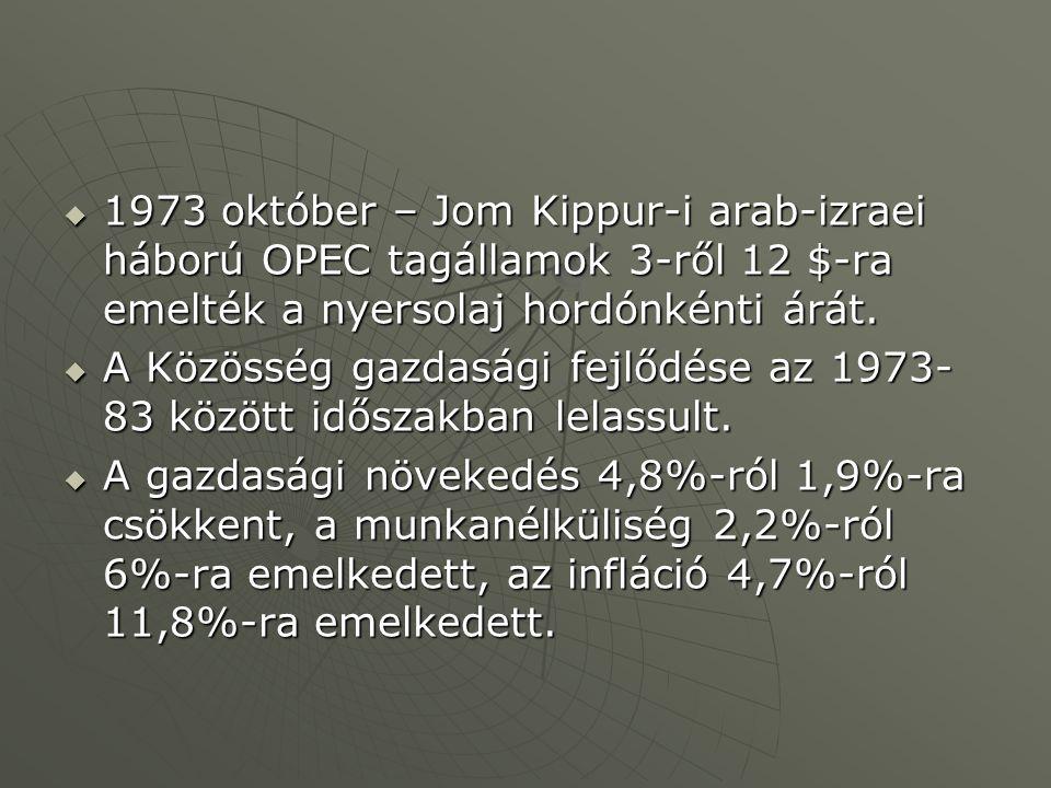  1973 október – Jom Kippur-i arab-izraei háború OPEC tagállamok 3-ről 12 $-ra emelték a nyersolaj hordónkénti árát.  A Közösség gazdasági fejlődése