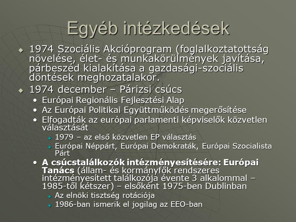 Egyéb intézkedések  1974 Szociális Akcióprogram (foglalkoztatottság növelése, élet- és munkakörülmények javítása, párbeszéd kialakítása a gazdasági-szociális döntések meghozatalakor.