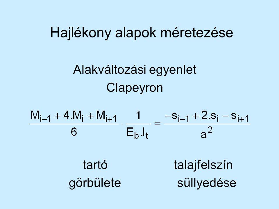 Hajlékony alapok méretezése Alakváltozási egyenlet Clapeyron tartó talajfelszín görbülete süllyedése