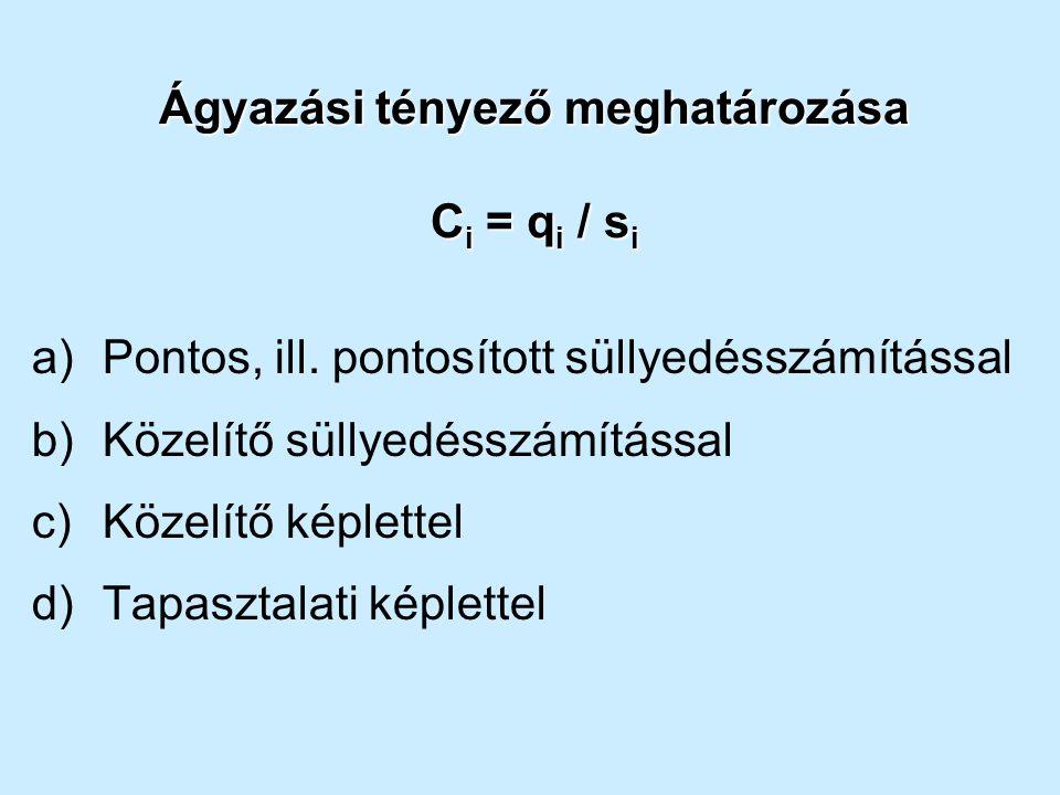Ágyazási tényező meghatározása C i = q i / s i a)Pontos, ill. pontosított süllyedésszámítással b)Közelítő süllyedésszámítással c)Közelítő képlettel d)