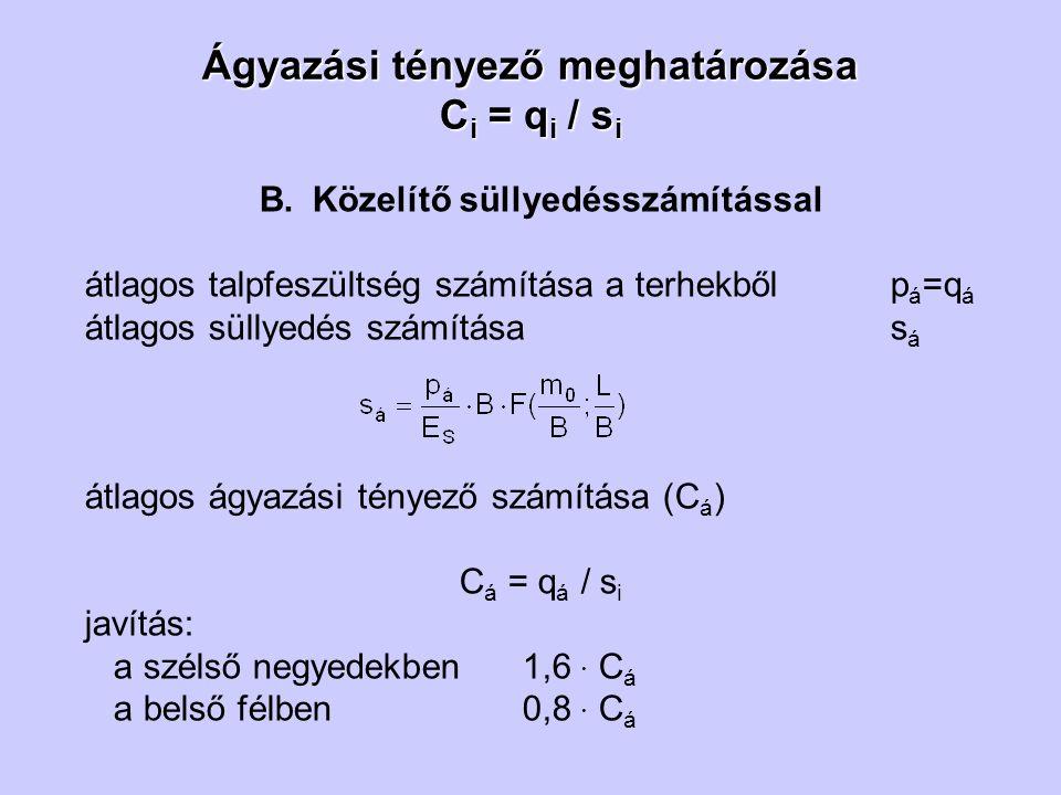 Ágyazási tényező meghatározása C i = q i / s i B.Közelítő süllyedésszámítással átlagos talpfeszültség számítása a terhekből p á =q á átlagos süllyedés