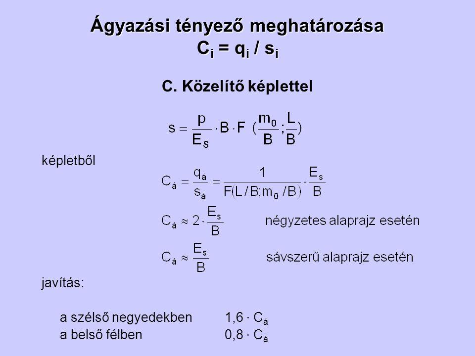 Ágyazási tényező meghatározása C i = q i / s i C. Közelítő képlettel képletből javítás: a szélső negyedekben 1,6 · C á a belső félben 0,8 · C á