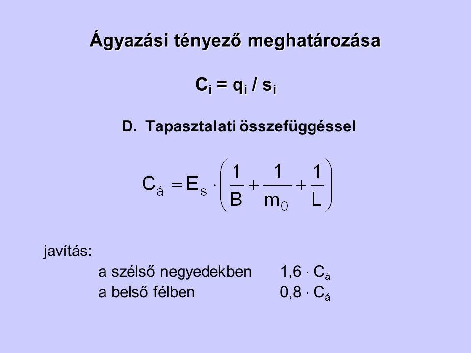 Ágyazási tényező meghatározása C i = q i / s i D.Tapasztalati összefüggéssel javítás: a szélső negyedekben 1,6 · C á a belső félben 0,8 · C á