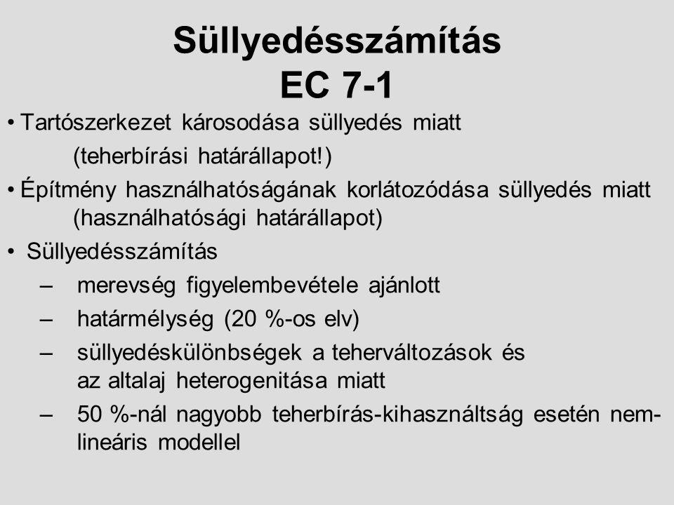 Süllyedésszámítás EC 7-1 Tartószerkezet károsodása süllyedés miatt (teherbírási határállapot!) Építmény használhatóságának korlátozódása süllyedés mia