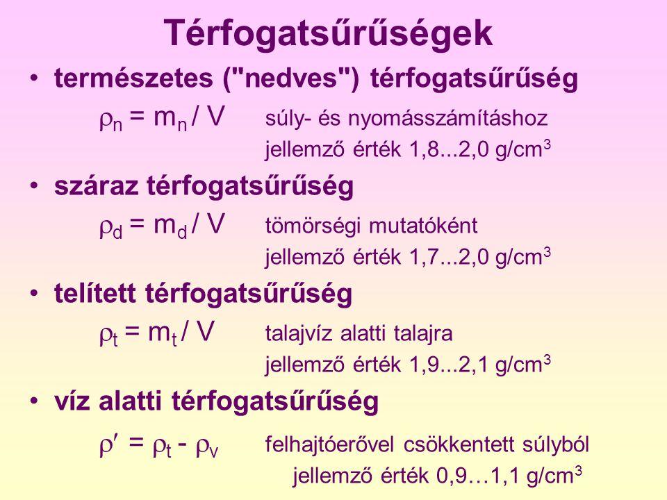Térfogatsűrűségek természetes (