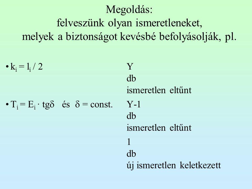Megoldás: felveszünk olyan ismeretleneket, melyek a biztonságot kevésbé befolyásolják, pl. k i = l i / 2Y db ismeretlen eltűnt T i = E i · tg  és