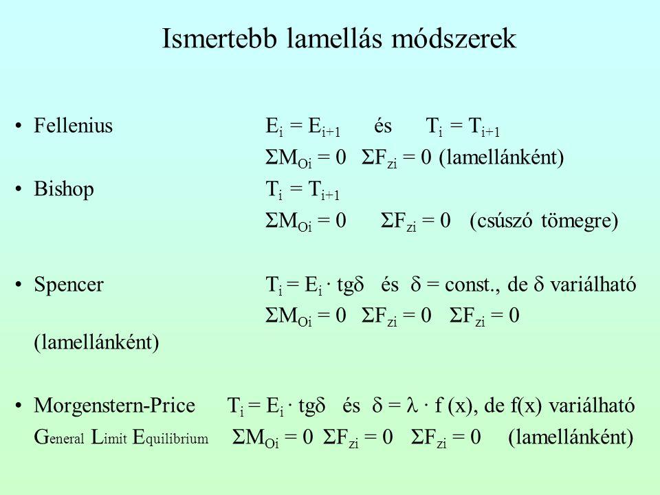 Ismertebb lamellás módszerek FelleniusE i = E i+1 és T i = T i+1 ΣM Oi = 0 ΣF zi = 0 (lamellánként) BishopT i = T i+1 ΣM Oi = 0 ΣF zi = 0 (csúszó töme