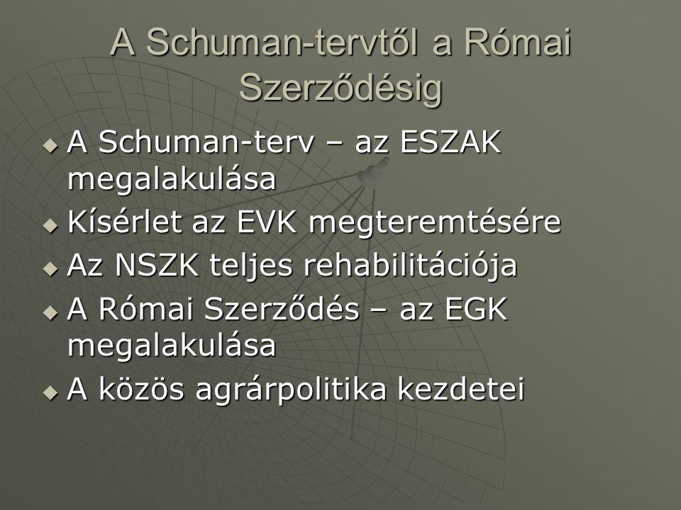 A Schuman-tervtől a Római Szerződésig  A Schuman-terv – az ESZAK megalakulása  Kísérlet az EVK megteremtésére  Az NSZK teljes rehabilitációja  A R