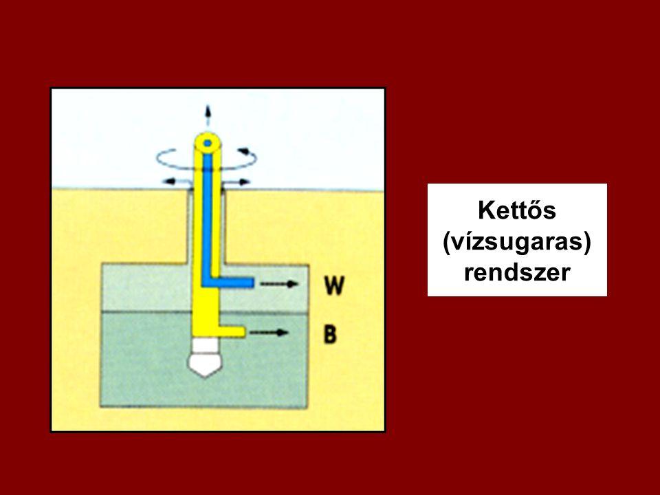 Kettős (vízsugaras) rendszer