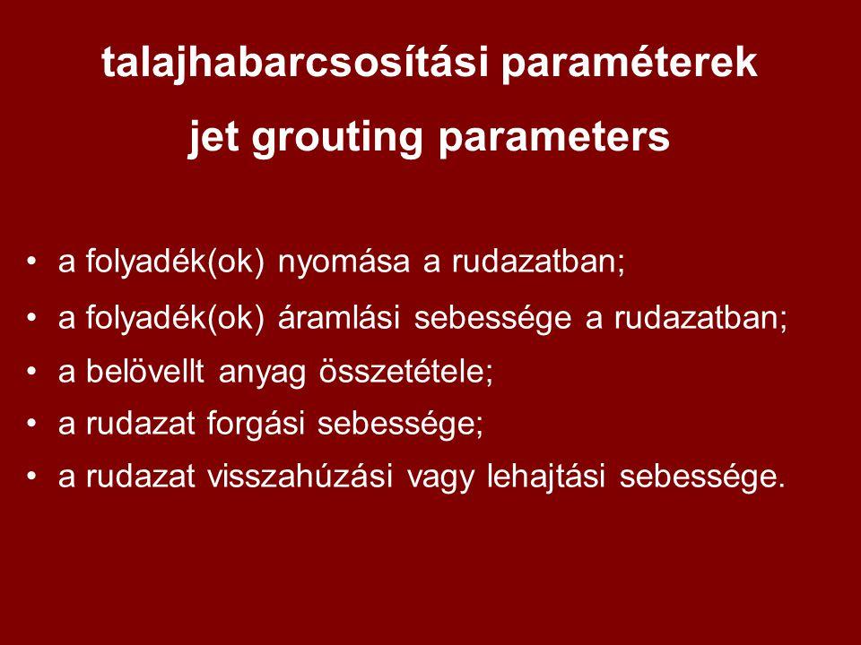 talajhabarcsosítási paraméterek jet grouting parameters a folyadék(ok) nyomása a rudazatban; a folyadék(ok) áramlási sebessége a rudazatban; a belövellt anyag összetétele; a rudazat forgási sebessége; a rudazat visszahúzási vagy lehajtási sebessége.