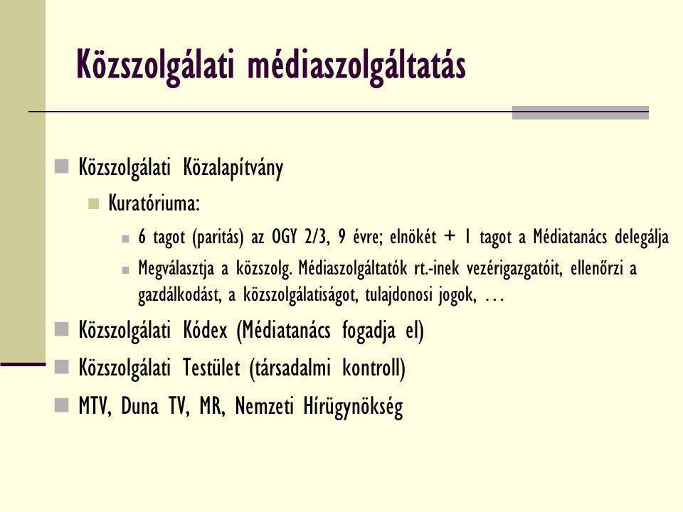 Közszolgálati médiaszolgáltatás Közszolgálati Közalapítvány Kuratóriuma: 6 tagot (paritás) az OGY 2/3, 9 évre; elnökét + 1 tagot a Médiatanács delegál