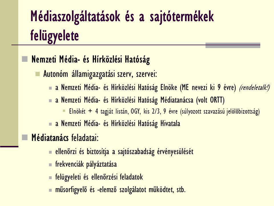 Médiaszolgáltatások és a sajtótermékek felügyelete Nemzeti Média- és Hírközlési Hatóság Autonóm államigazgatási szerv, szervei: a Nemzeti Média- és Hí