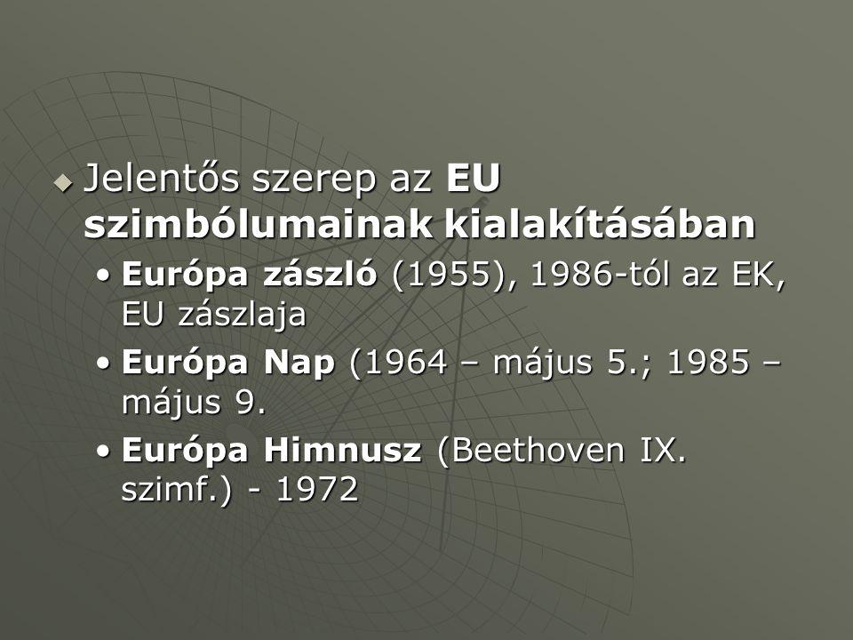  Jelentős szerep az EU szimbólumainak kialakításában Európa zászló (1955), 1986-tól az EK, EU zászlajaEurópa zászló (1955), 1986-tól az EK, EU zászlaja Európa Nap (1964 – május 5.; 1985 – május 9.Európa Nap (1964 – május 5.; 1985 – május 9.