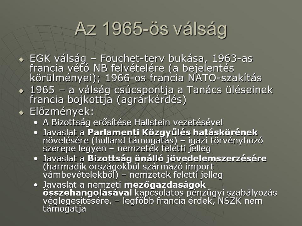 Az 1965-ös válság  EGK válság – Fouchet-terv bukása, 1963-as francia vétó NB felvételére (a bejelentés körülményei); 1966-os francia NATO-szakítás 