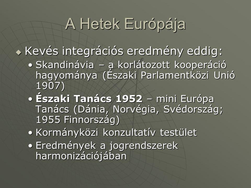 A Hetek Európája  Kevés integrációs eredmény eddig: Skandinávia – a korlátozott kooperáció hagyománya (Északi Parlamentközi Unió 1907)Skandinávia – a