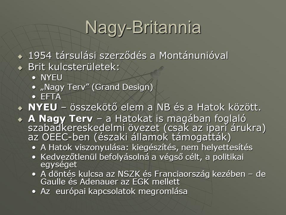 """Nagy-Britannia  1954 társulási szerződés a Montánunióval  Brit kulcsterületek: NYEUNYEU """"Nagy Terv"""" (Grand Design)""""Nagy Terv"""" (Grand Design) EFTAEFT"""