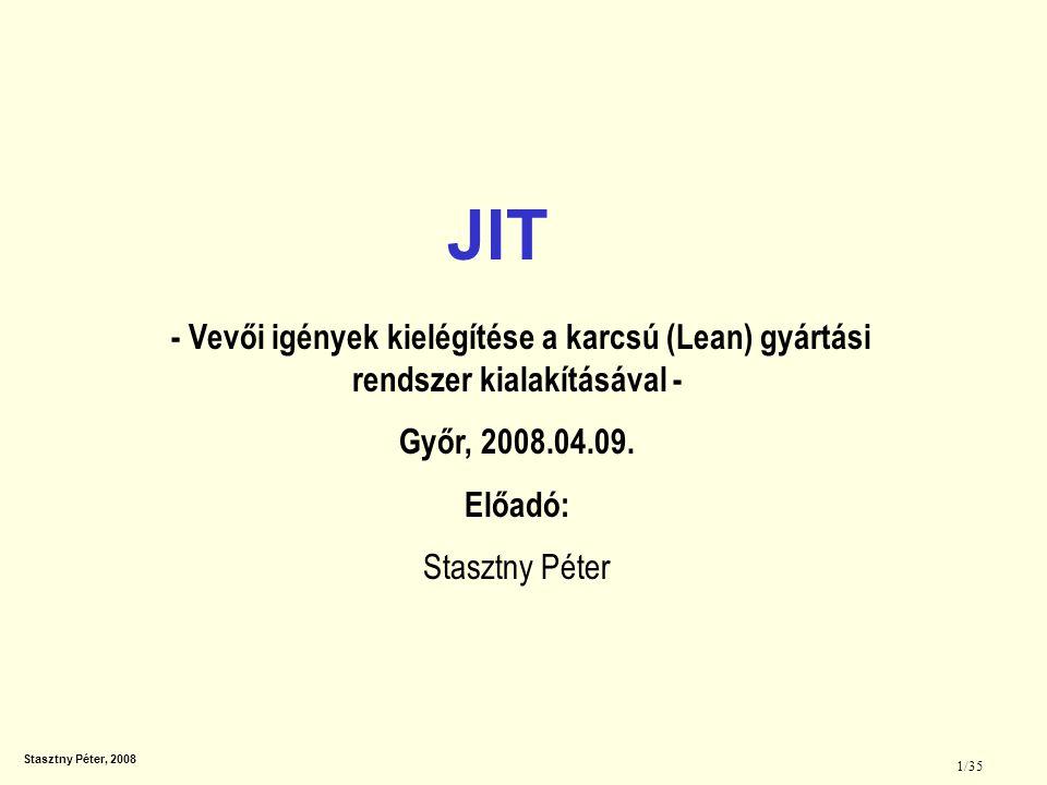 Stasztny Péter, 2008 1/35 JIT - Vevői igények kielégítése a karcsú (Lean) gyártási rendszer kialakításával - Győr, 2008.04.09. Előadó: Stasztny Péter
