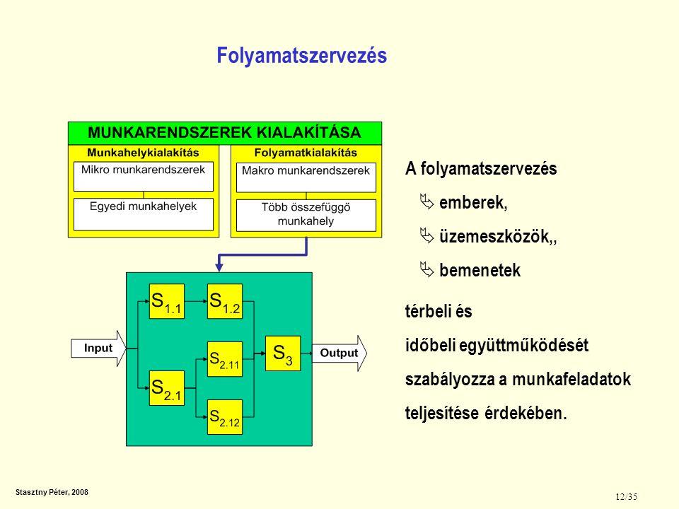 Stasztny Péter, 2008 12/35 A folyamatszervezés  emberek,  üzemeszközök,,  bemenetek térbeli és időbeli együttműködését szabályozza a munkafeladatok