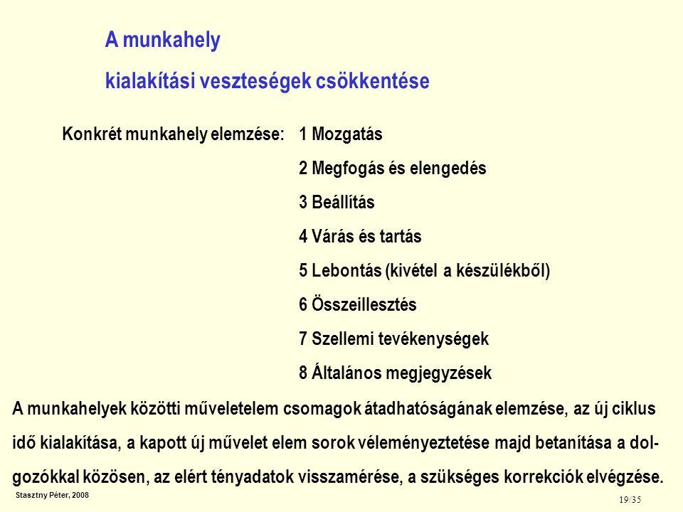 Stasztny Péter, 2008 19/35 1 Mozgatás 2 Megfogás és elengedés 3 Beállítás 4 Várás és tartás 5 Lebontás (kivétel a készülékből) 6 Összeillesztés 7 Szel