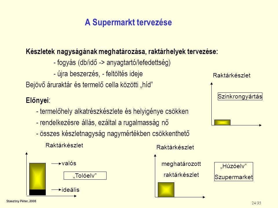 Stasztny Péter, 2008 24/35 A Supermarkt tervezése Készletek nagyságának meghatározása, raktárhelyek tervezése: - fogyás (db/idő -> anyagtartó/lefedett