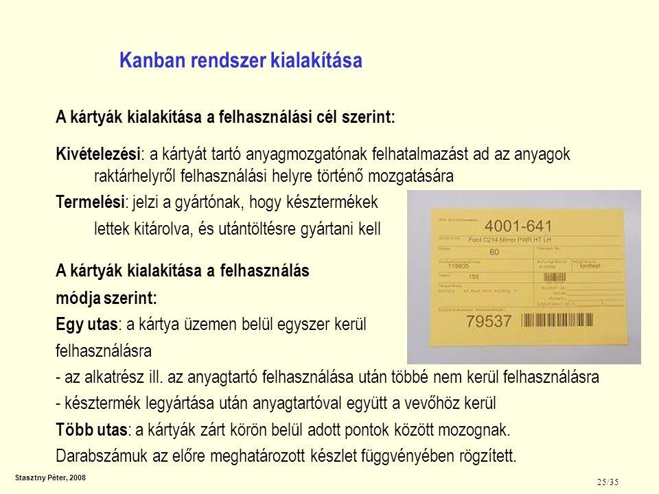 Stasztny Péter, 2008 26/35 Információ hordozás módja: Materiális : papírra nyomtatott adatok, melyek kártyán a felhasználók között mozognak Elektronikus : a kártyák tartalma a felhasználók között elektronikusan kerül továbbításra - DFÜ/EDI - Interface Infrastruktúra szükséges (Hardware, Software) Kanban rendszer kialakítása