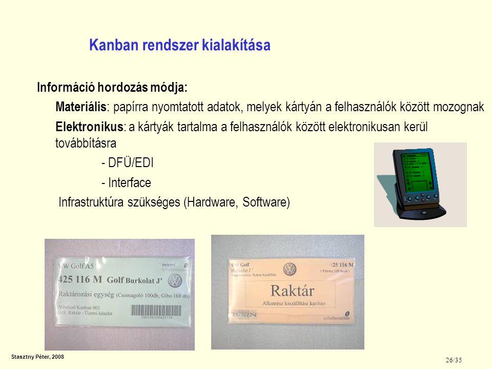 Stasztny Péter, 2008 26/35 Információ hordozás módja: Materiális : papírra nyomtatott adatok, melyek kártyán a felhasználók között mozognak Elektronik